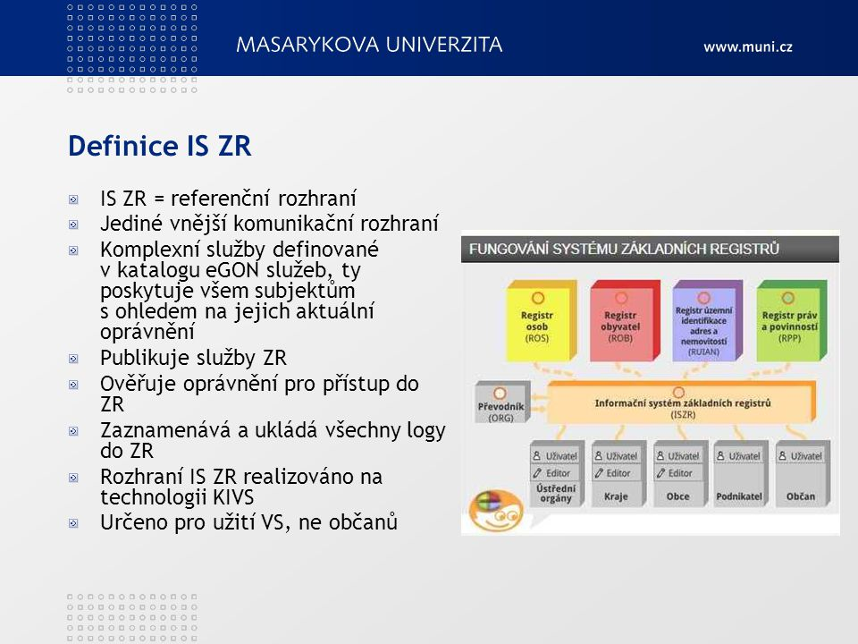Definice IS ZR IS ZR = referenční rozhraní Jediné vnější komunikační rozhraní Komplexní služby definované v katalogu eGON služeb, ty poskytuje všem subjektům s ohledem na jejich aktuální oprávnění Publikuje služby ZR Ověřuje oprávnění pro přístup do ZR Zaznamenává a ukládá všechny logy do ZR Rozhraní IS ZR realizováno na technologii KIVS Určeno pro užití VS, ne občanů