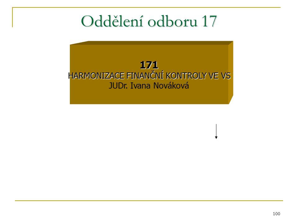 100 Oddělení odboru 17 171 HARMONIZACE FINANČNÍ KONTROLY VE VS JUDr. Ivana Nováková