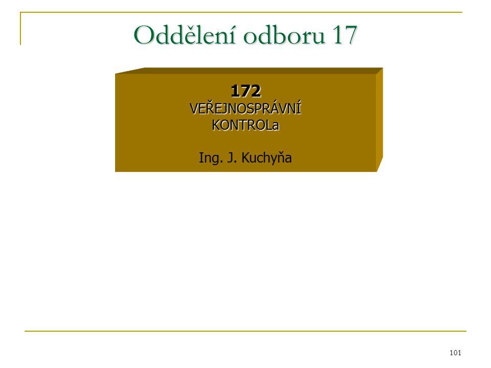 101 Oddělení odboru 17 172VEŘEJNOSPRÁVNÍKONTROLa Ing. J. Kuchyňa