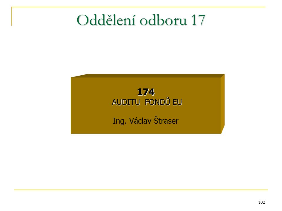 102 Oddělení odboru 17 174 AUDITU FONDŮ EU AUDITU FONDŮ EU Ing. Václav Štraser