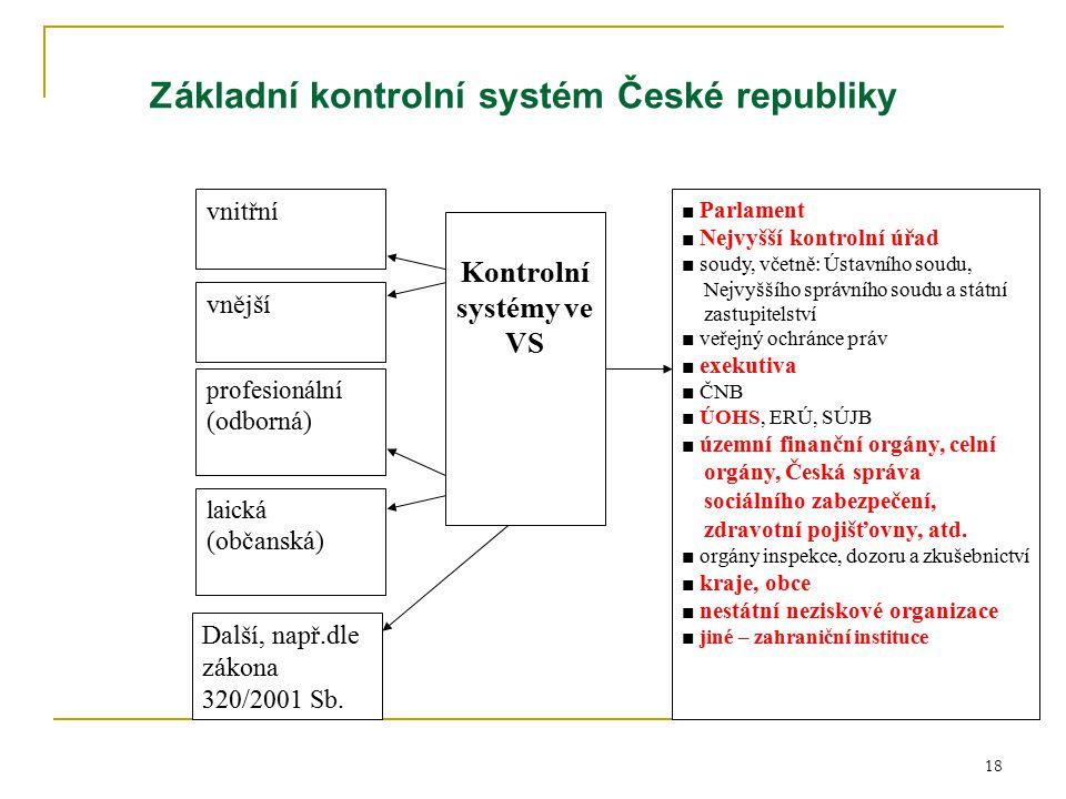 18 Základní kontrolní systém České republiky Kontrolní systémy ve VS vnitřní vnější profesionální (odborná) laická (občanská) ■ Parlament ■ Nejvyšší k