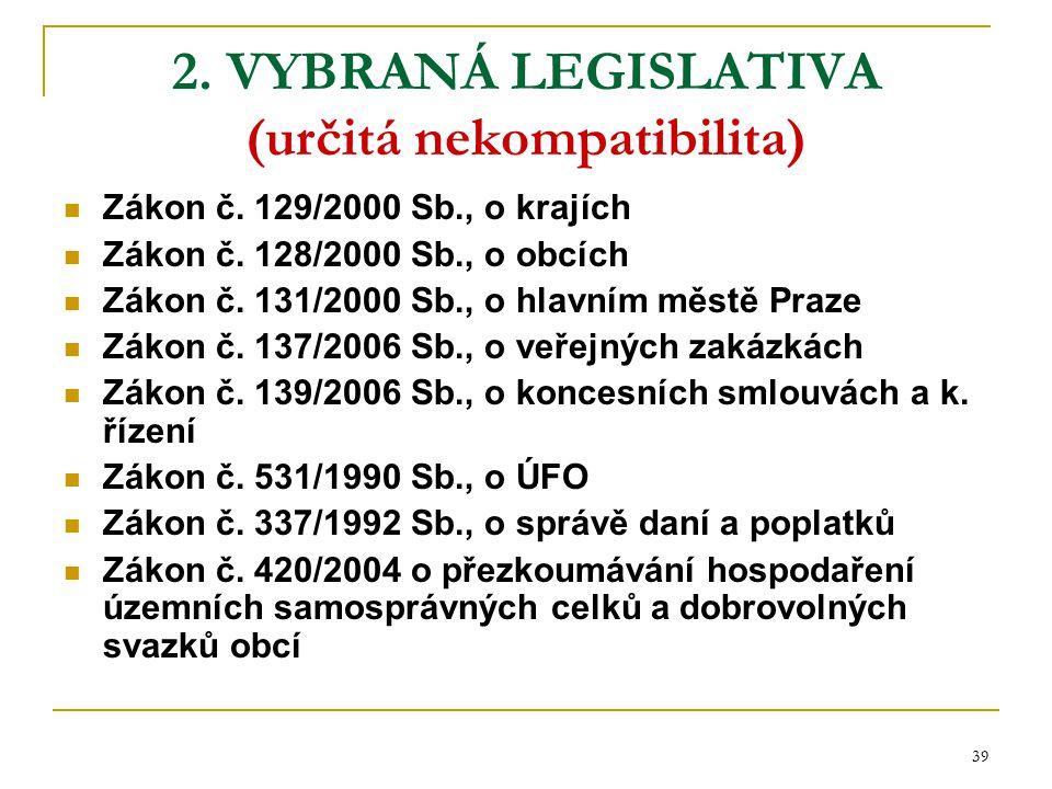 39 2. VYBRANÁ LEGISLATIVA (určitá nekompatibilita) Zákon č. 129/2000 Sb., o krajích Zákon č. 128/2000 Sb., o obcích Zákon č. 131/2000 Sb., o hlavním m