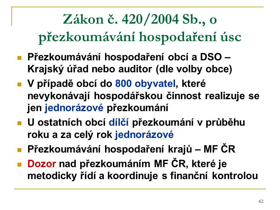 62 Zákon č. 420/2004 Sb., o přezkoumávání hospodaření úsc Přezkoumávání hospodaření obcí a DSO – Krajský úřad nebo auditor (dle volby obce) V případě