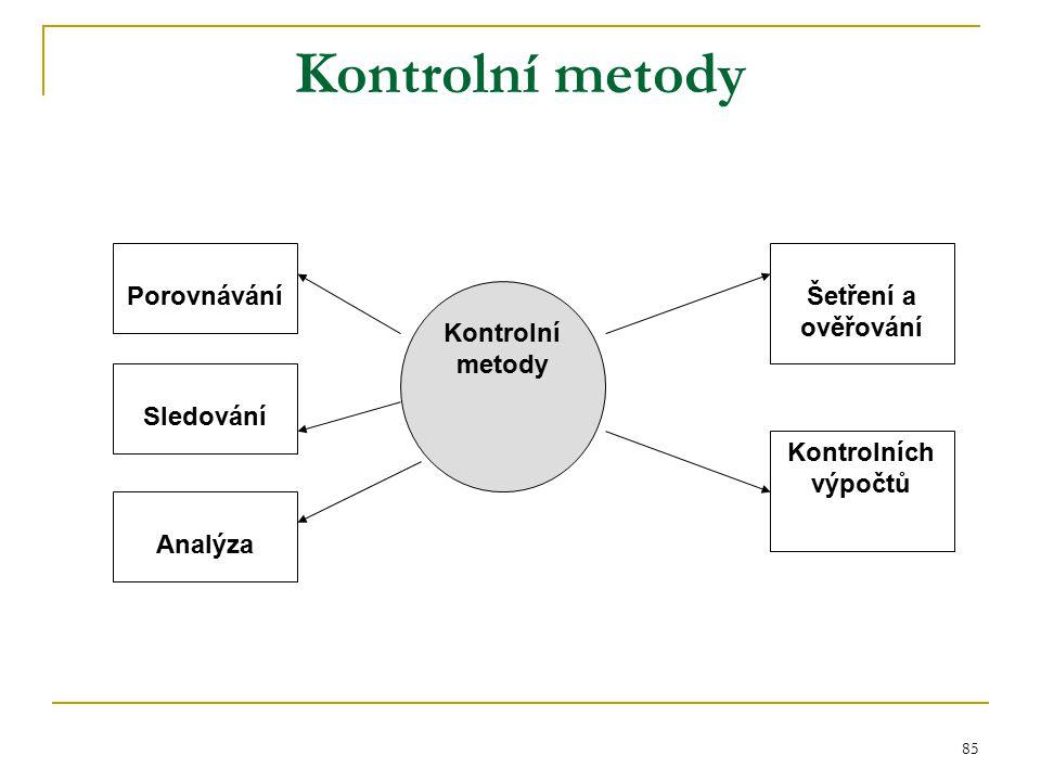 85 Kontrolní metody Porovnávání Sledování Šetření a ověřování Kontrolních výpočtů Analýza