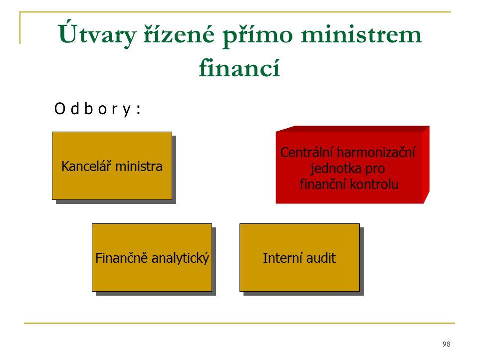 98 Útvary řízené přímo ministrem financí Kancelář ministra Finančně analytický Interní audit Centrální harmonizační jednotka pro finanční kontrolu O d
