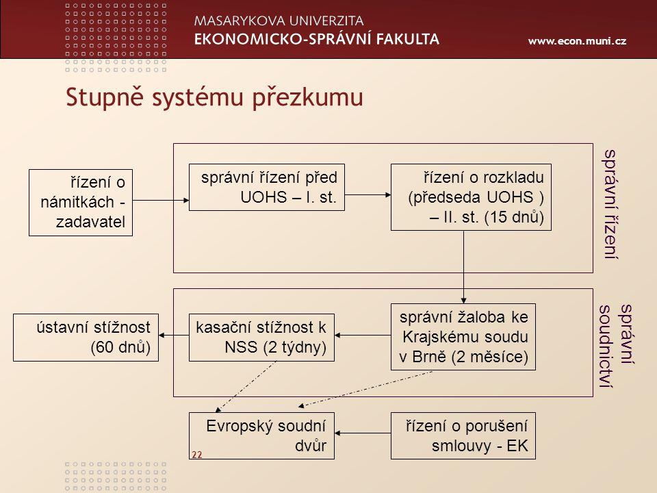 www.econ.muni.cz 22 Stupně systému přezkumu řízení o námitkách - zadavatel správní řízení před UOHS – I. st. řízení o rozkladu (předseda UOHS ) – II.