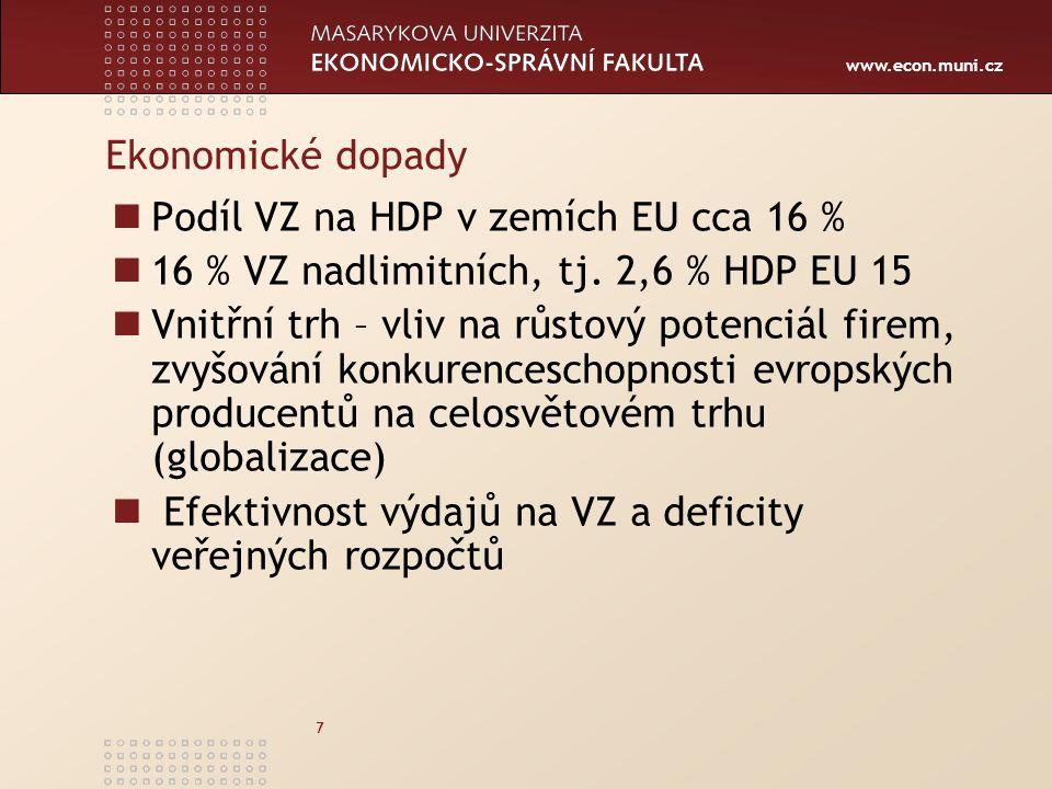 www.econ.muni.cz 7 Ekonomické dopady Podíl VZ na HDP v zemích EU cca 16 % 16 % VZ nadlimitních, tj. 2,6 % HDP EU 15 Vnitřní trh – vliv na růstový pote