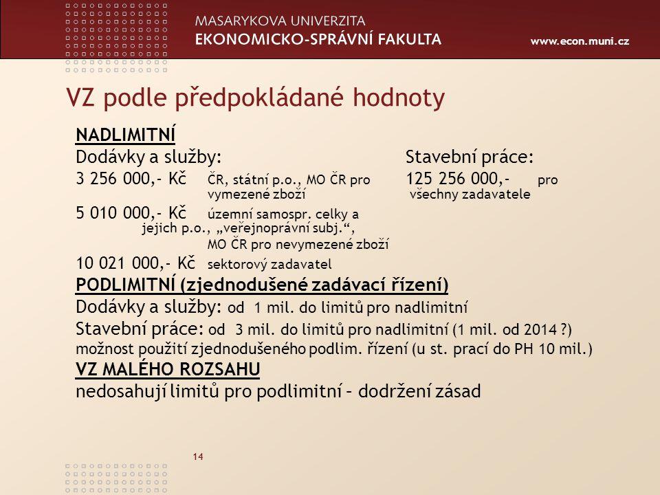 www.econ.muni.cz 14 VZ podle předpokládané hodnoty NADLIMITNÍ Dodávky a služby:Stavební práce: 3 256 000,- Kč ČR, státní p.o., MO ČR pro 125 256 000,- pro vymezené zboží všechny zadavatele 5 010 000,- Kč územní samospr.