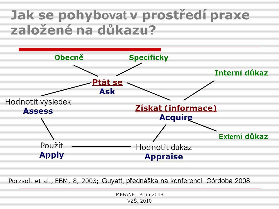MEFANET Brno 2008 Ptát se Ask Získat (informace) Acquire Hodnotit důkaz Appraise Použít Apply Hodnotit výsledek Assess Jak se pohyb ovat v prostředí praxe založené na důkazu.