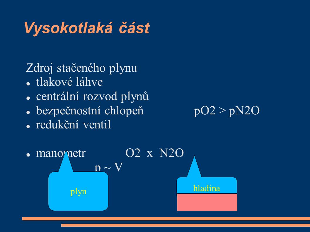 Vysokotlaká část Zdroj stačeného plynu tlakové láhve centrální rozvod plynů bezpečnostní chlopeň pO2 > pN2O redukční ventil manometr O2 x N2O p ~ V pl