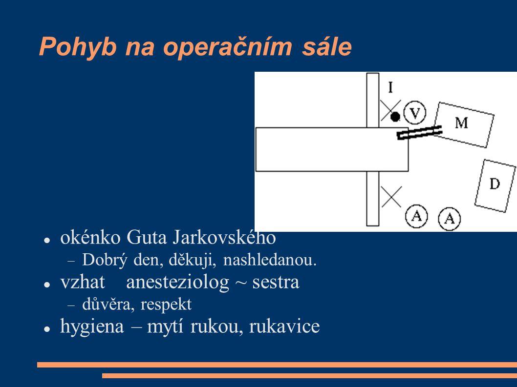 Pohyb na operačním sále okénko Guta Jarkovského  Dobrý den, děkuji, nashledanou. vzhat anesteziolog ~ sestra  důvěra, respekt hygiena – mytí rukou,