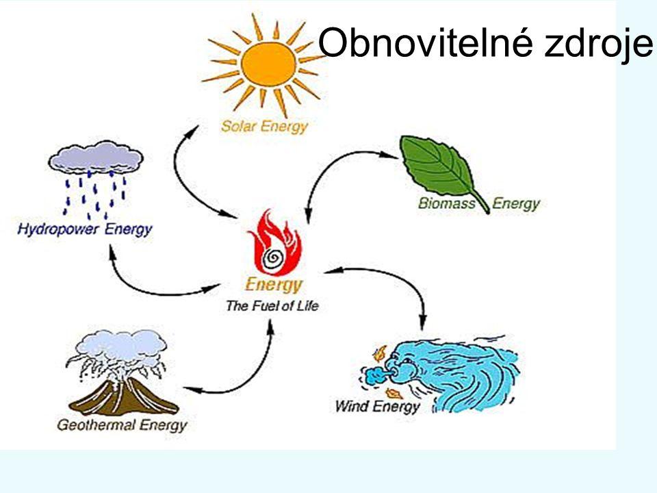 Energetická soběstačnost18