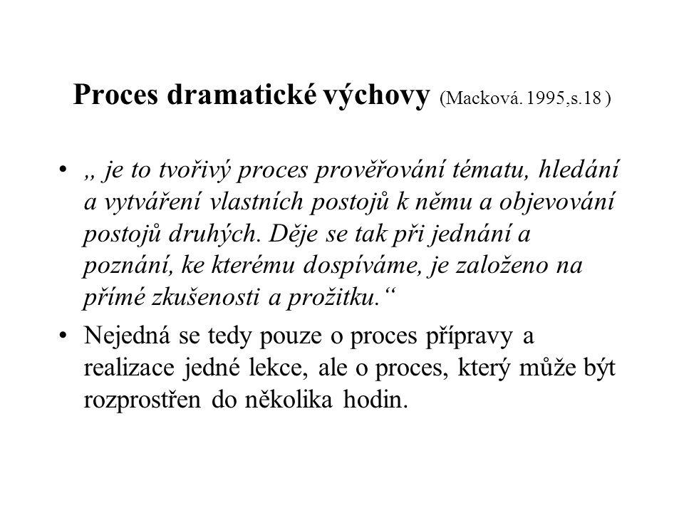 Proces dramatické výchovy (Macková.