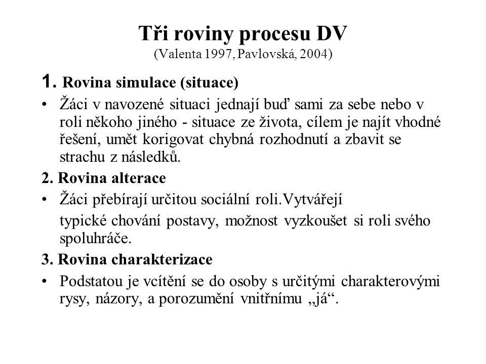Tři roviny procesu DV (Valenta 1997, Pavlovská, 2004) 1.