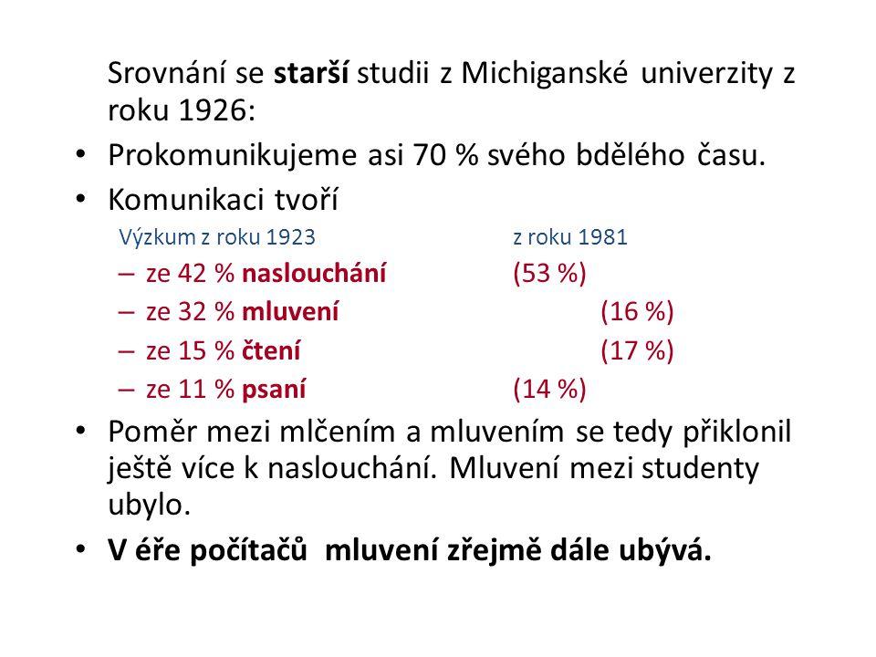 Srovnání se starší studii z Michiganské univerzity z roku 1926: Prokomunikujeme asi 70 % svého bdělého času. Komunikaci tvoří Výzkum z roku 1923z roku
