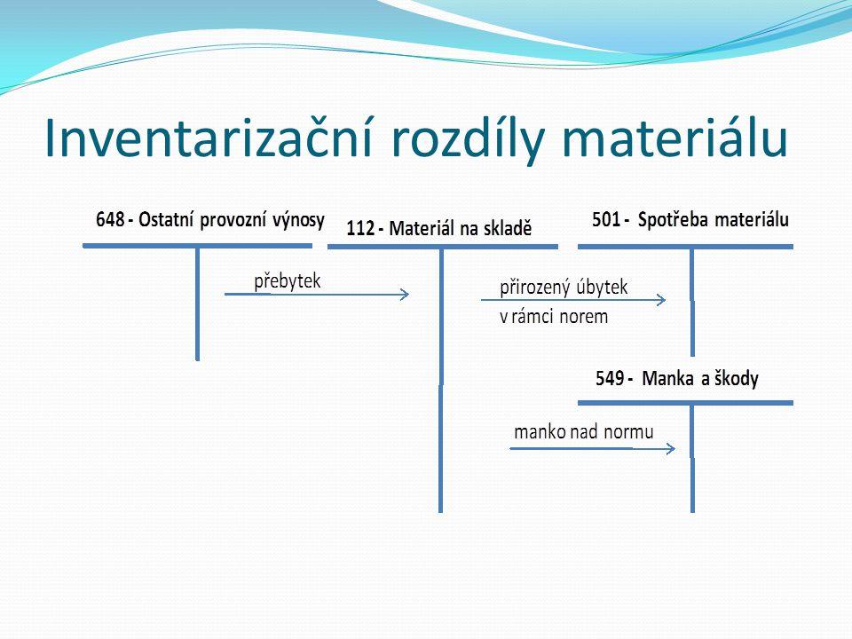 Inventarizační rozdíly materiálu