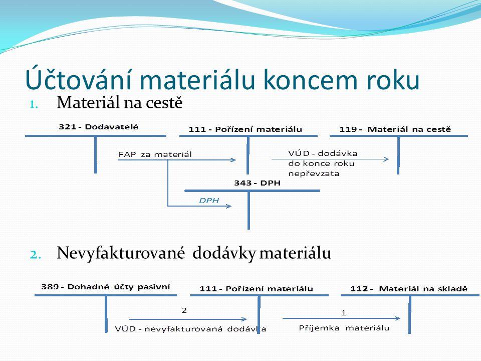 Účtování materiálu koncem roku 1. Materiál na cestě 2. Nevyfakturované dodávky materiálu