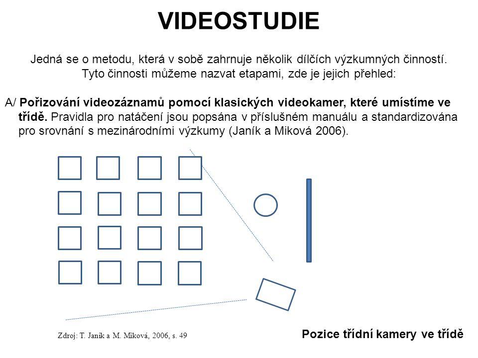 109 VIDEOSTUDIE Jedná se o metodu, která v sobě zahrnuje několik dílčích výzkumných činností.