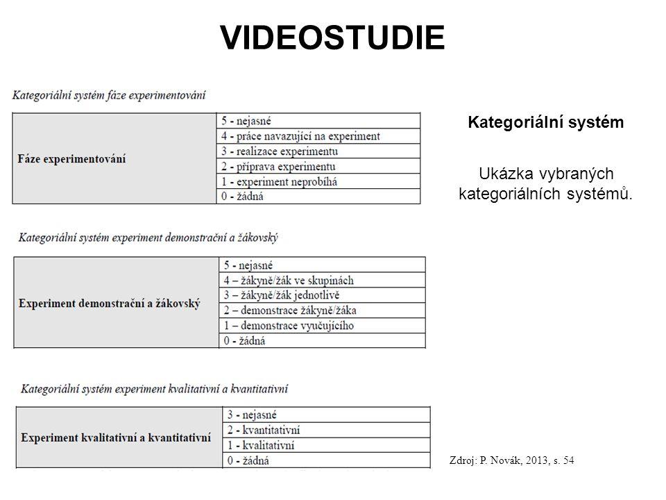 117 VIDEOSTUDIE Kategoriální systém Ukázka vybraných kategoriálních systémů.