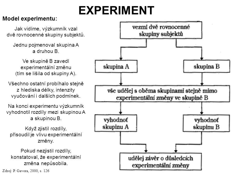 182 EXPERIMENT Zdroj: P.Gavora, 2000, s.