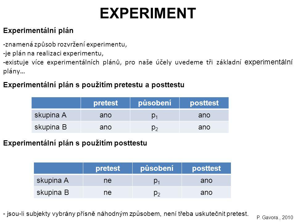 186 EXPERIMENT Experimentální plán -znamená způsob rozvržení experimentu, -je plán na realizaci experimentu, -existuje více experimentálních plánů, pro naše účely uvedeme tři základní experimentální plány… Experimentální plán s použitím pretestu a posttestu Experimentální plán s použitím posttestu - jsou-li subjekty vybrány přísně náhodným způsobem, není třeba uskutečnit pretest.