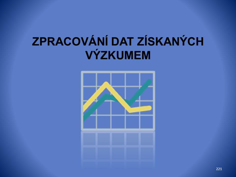 221 ZPRACOVÁNÍ DAT ZÍSKANÝCH VÝZKUMEM