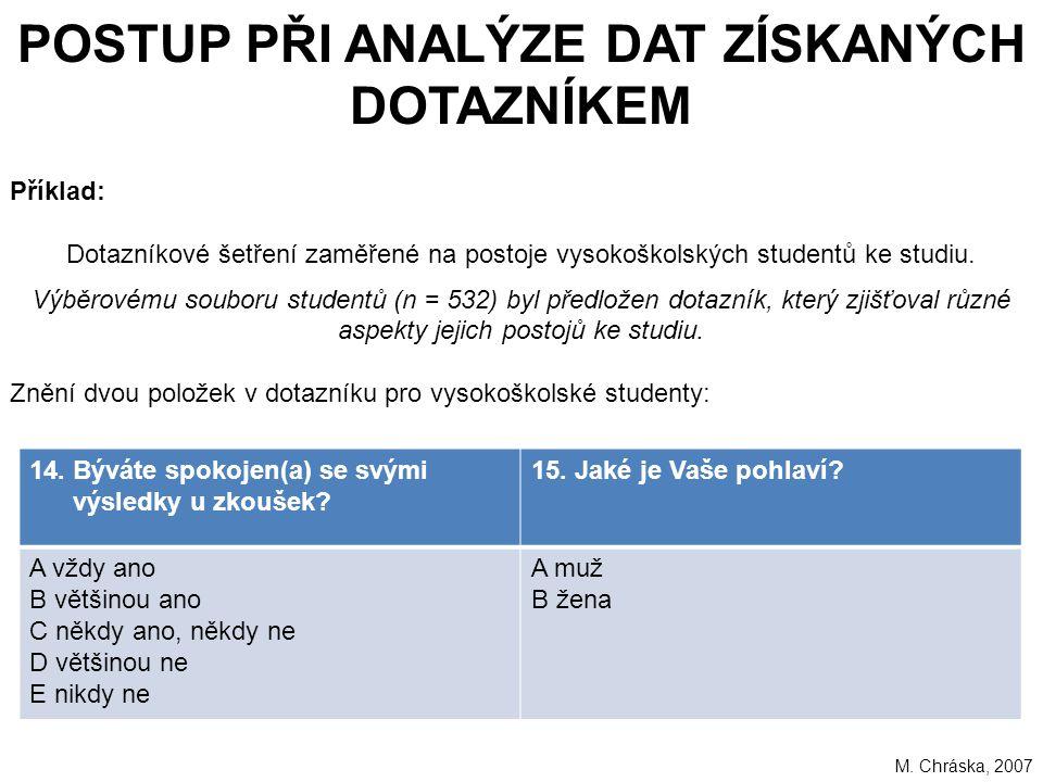 222 POSTUP PŘI ANALÝZE DAT ZÍSKANÝCH DOTAZNÍKEM Příklad: Dotazníkové šetření zaměřené na postoje vysokoškolských studentů ke studiu.