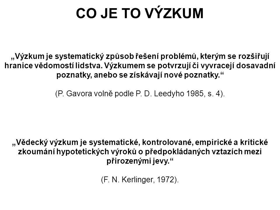 """CO JE TO VÝZKUM """"Výzkum je systematický způsob řešení problémů, kterým se rozšiřují hranice vědomostí lidstva."""