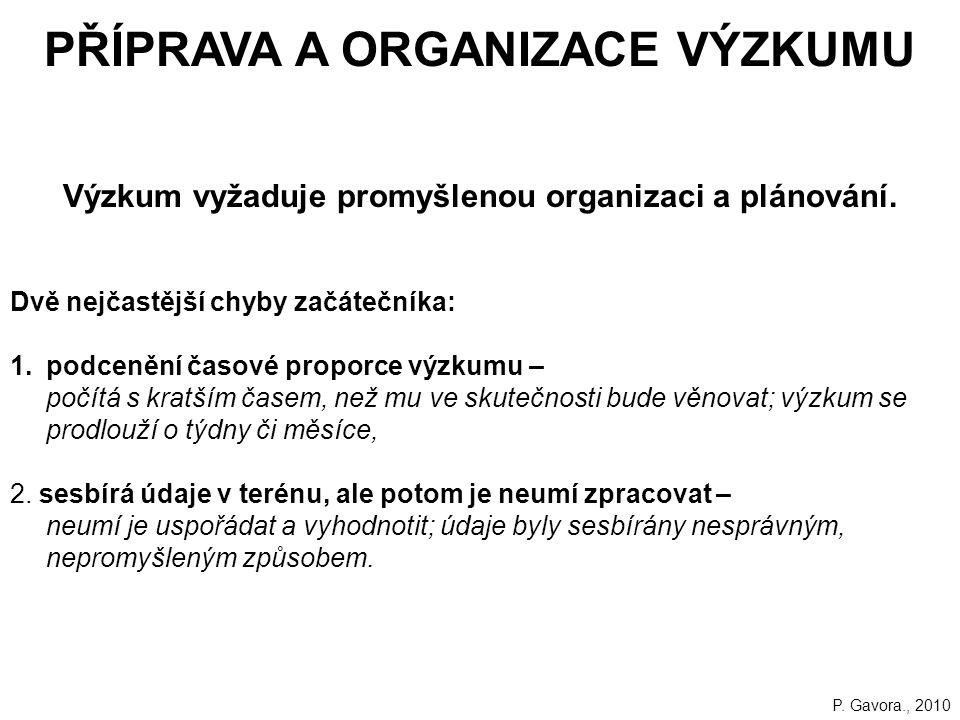 PŘÍPRAVA A ORGANIZACE VÝZKUMU Výzkum vyžaduje promyšlenou organizaci a plánování.