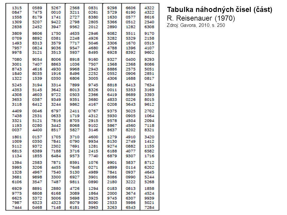 60 Tabulka náhodných čísel (část) R. Reisenauer (1970) Zdroj: Gavora, 2010, s. 250