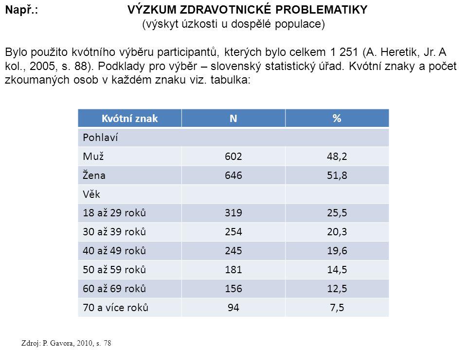 63 Kvótní znakN% Pohlaví Muž60248,2 Žena64651,8 Věk 18 až 29 roků31925,5 30 až 39 roků25420,3 40 až 49 roků24519,6 50 až 59 roků18114,5 60 až 69 roků15612,5 70 a více roků947,5 Např.: VÝZKUM ZDRAVOTNICKÉ PROBLEMATIKY (výskyt úzkosti u dospělé populace) Bylo použito kvótního výběru participantů, kterých bylo celkem 1 251 (A.