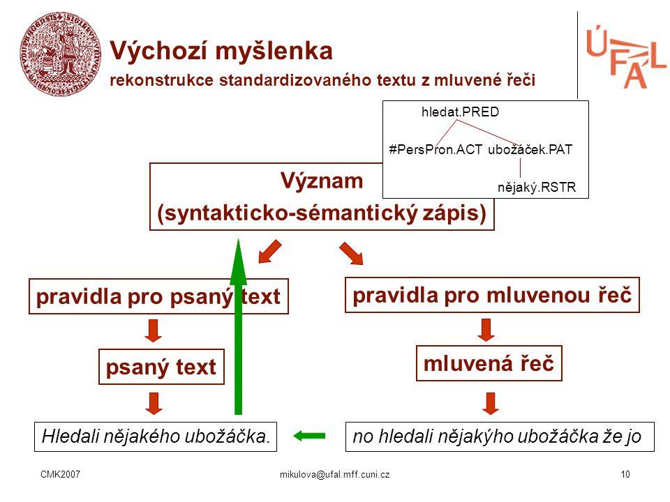 CMK2007mikulova@ufal.mff.cuni.cz10 Výchozí myšlenka rekonstrukce standardizovaného textu z mluvené řeči Význam (syntakticko-sémantický zápis) pravidla