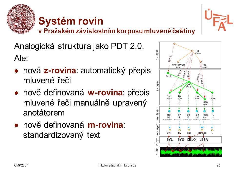 CMK2007mikulova@ufal.mff.cuni.cz20 Systém rovin v Pražském závislostním korpusu mluvené češtiny Analogická struktura jako PDT 2.0. Ale: nová z-rovina: