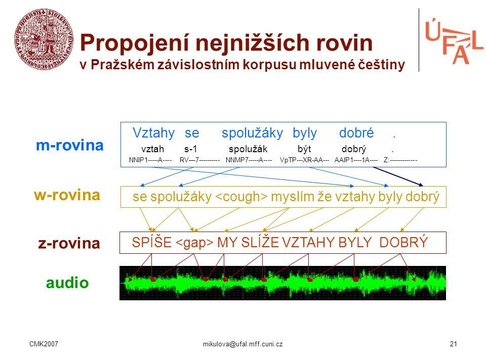 CMK2007mikulova@ufal.mff.cuni.cz21 Propojení nejnižších rovin v Pražském závislostním korpusu mluvené češtiny SPÍŠE MY SLÍŽE VZTAHY BYLY DOBRÝ se spol