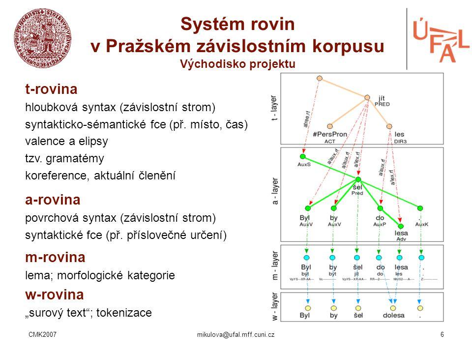 "CMK2007mikulova@ufal.mff.cuni.cz6 w-rovina ""surový text""; tokenizace m-rovina lema; morfologické kategorie a-rovina povrchová syntax (závislostní stro"