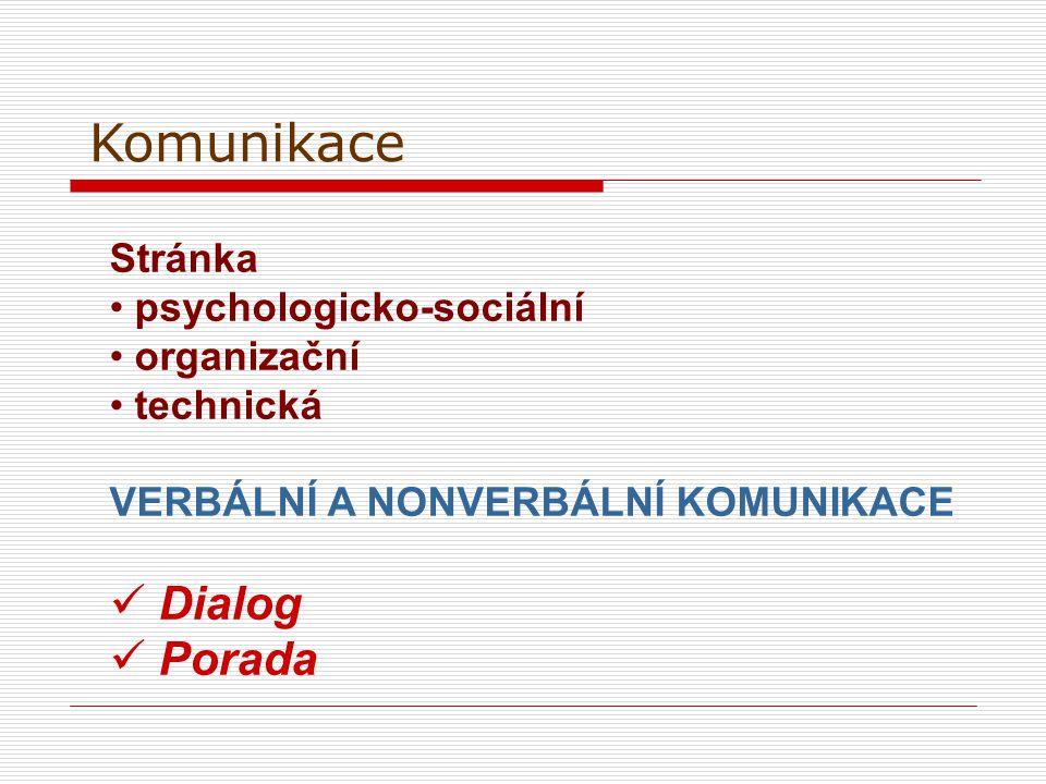 Stránka psychologicko-sociální organizační technická VERBÁLNÍ A NONVERBÁLNÍ KOMUNIKACE Dialog Porada Komunikace