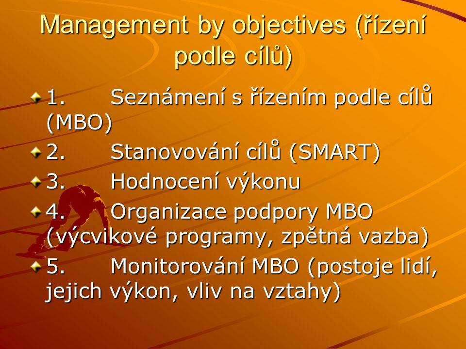 Management by objectives (řízení podle cílů) P. Drucker, 1954 –Zformulování konzistentní soustavy cílů –Realizace každého cíle přispívá k naplnění str