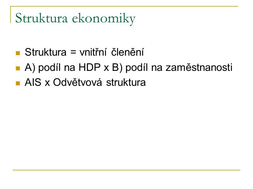 Struktura ekonomiky Struktura = vnitřní členění A) podíl na HDP x B) podíl na zaměstnanosti AIS x Odvětvová struktura