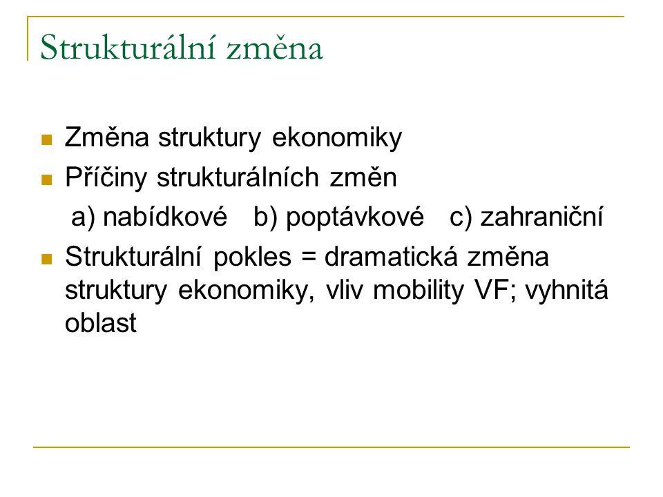 Strukturální změna Změna struktury ekonomiky Příčiny strukturálních změn a) nabídkové b) poptávkové c) zahraniční Strukturální pokles = dramatická změna struktury ekonomiky, vliv mobility VF; vyhnitá oblast