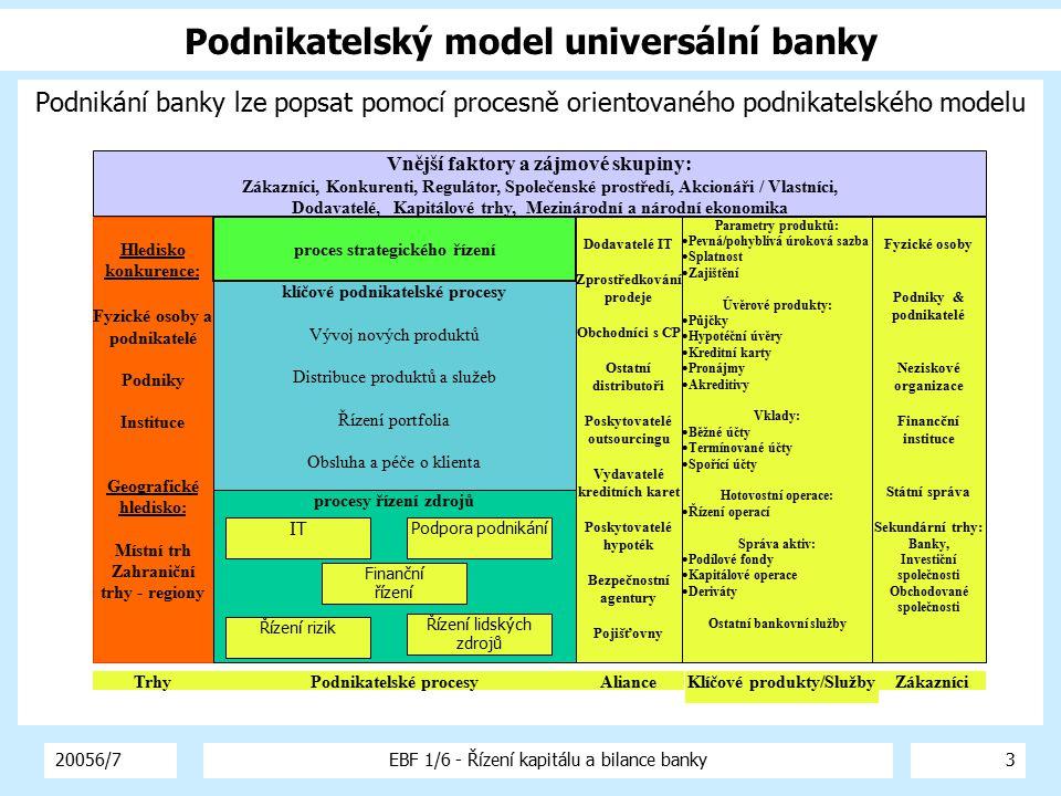 20056/7EBF 1/6 - Řízení kapitálu a bilance banky3 Podnikatelský model universální banky Podnikání banky lze popsat pomocí procesně orientovaného podni