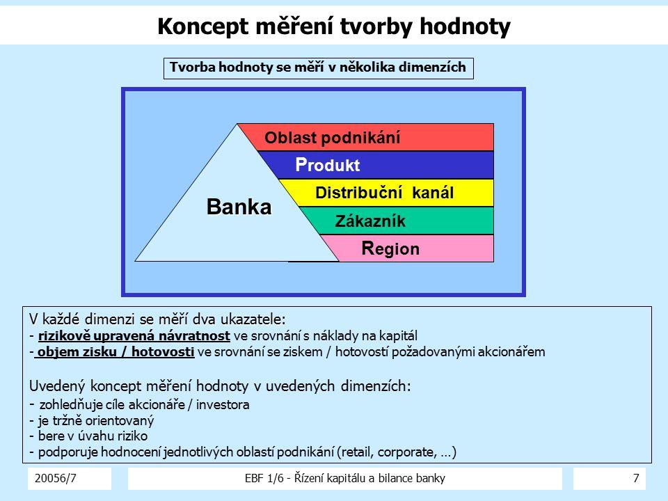 20056/7EBF 1/6 - Řízení kapitálu a bilance banky7 Koncept měření tvorby hodnoty V každé dimenzi se měří dva ukazatele: - V každé dimenzi se měří dva u
