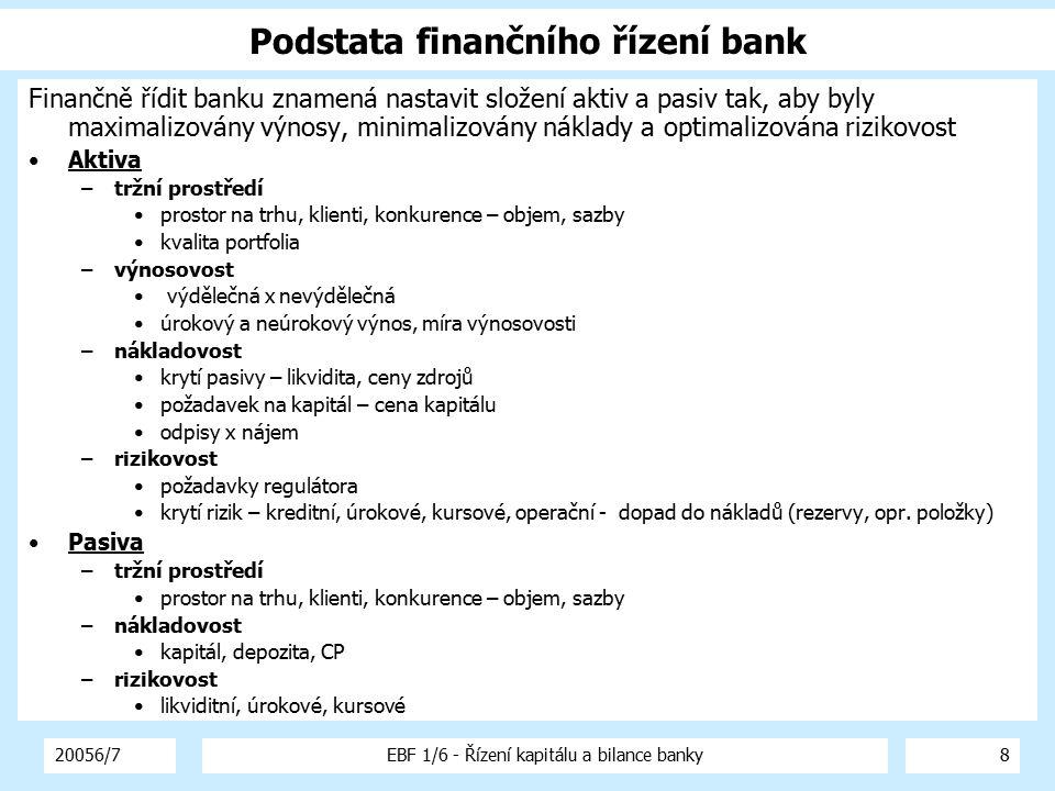 20056/7EBF 1/6 - Řízení kapitálu a bilance banky9 KAPITÁLOVÉ FONDYPODNIKATELSKÉ JEDNOTKY GENERÁTORY VÝNOSŮ Příjmy A.Příjmy B Zhodnocení akciového kapitálu Zhodnocení dluhového kapitálu Tvorba CASH FLOW z prodeje produktů a služeb při zohlednění rizik FINANČNÍ SKUPINA BANKY Příjmové řetězce