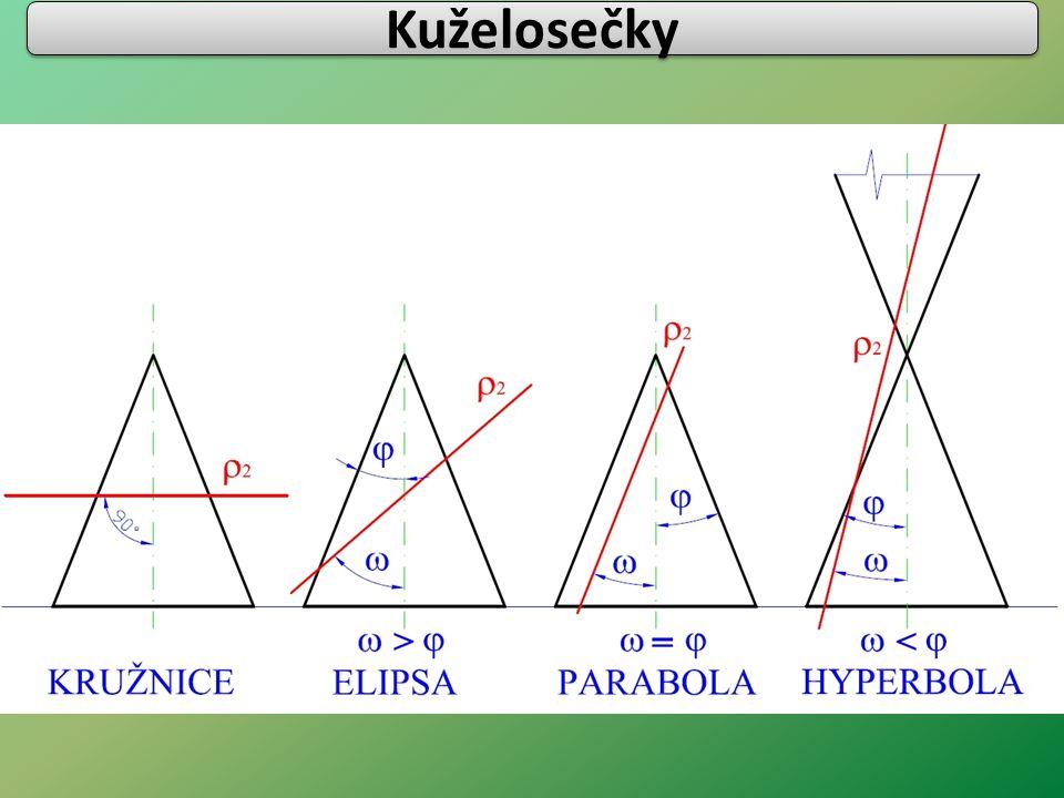Hyperbola – množina všech bodů v rovině, jejichž absolutní hodnota rozdílu vzdáleností od dvou různých pevných bodů (ohnisek) je konstantní.