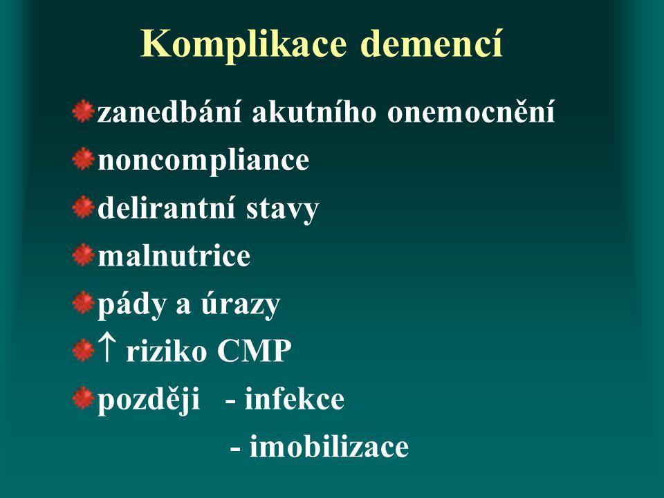 Komplikace demencí zanedbání akutního onemocnění noncompliance delirantní stavy malnutrice pády a úrazy  riziko CMP později - infekce - imobilizace