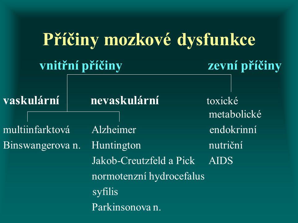 Příčiny mozkové dysfunkce vnitřní příčiny zevní příčiny vaskulární nevaskulární toxické metabolické multiinfarktová Alzheimer endokrinní Binswangerova
