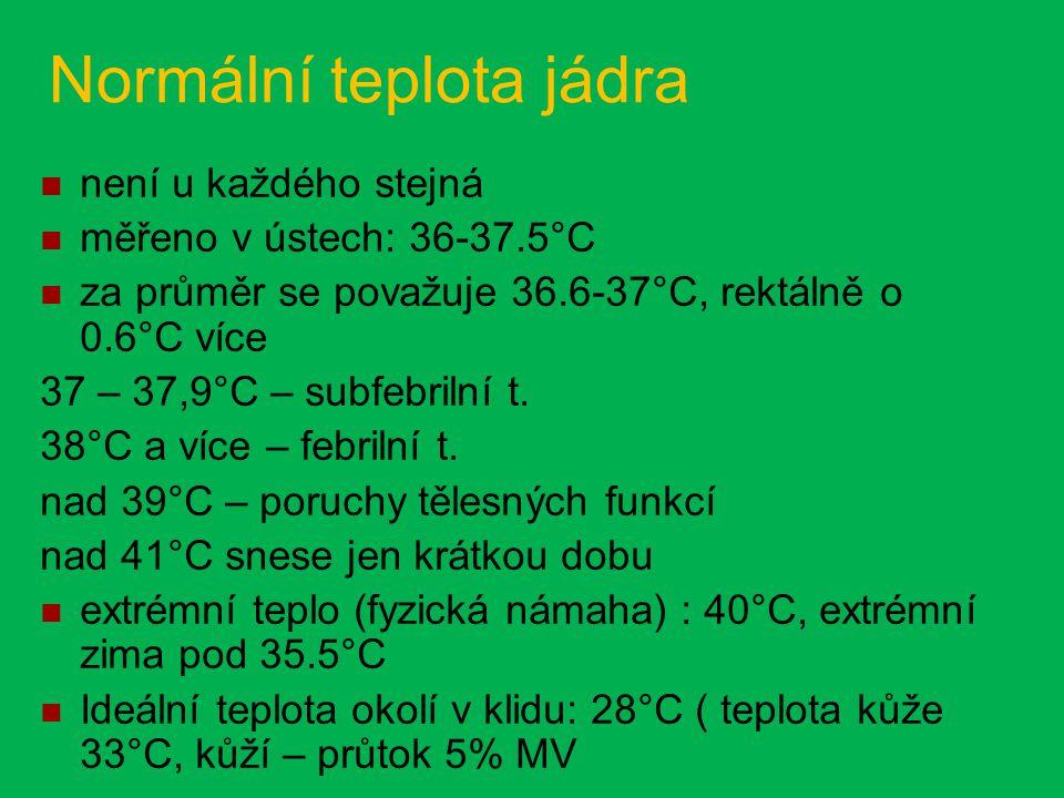 Normální teplota jádra není u každého stejná měřeno v ústech: 36-37.5°C za průměr se považuje 36.6-37°C, rektálně o 0.6°C více 37 – 37,9°C – subfebrilní t.