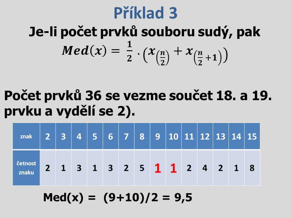 znak 23456789101112131415 četnost znaku 2131325 11 24218 Med(x) = (9+10)/2 = 9,5 Příklad 3