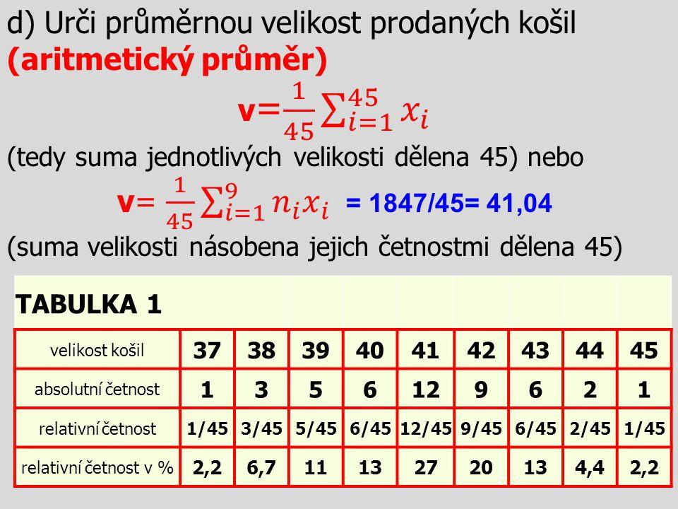 TABULKA 1 velikost košil 373839404142434445 absolutní četnost 1356129621 relativní četnost1/453/455/456/4512/459/456/452/451/45 relativní četnost v % 2,26,711132720134,42,2