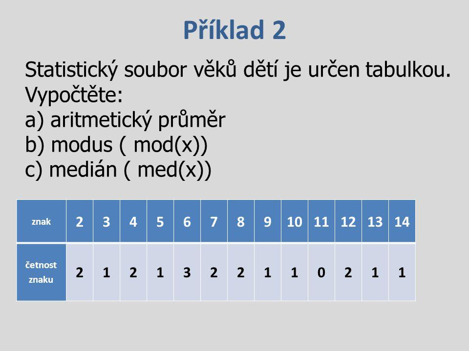 Příklad 2 Statistický soubor věků dětí je určen tabulkou.