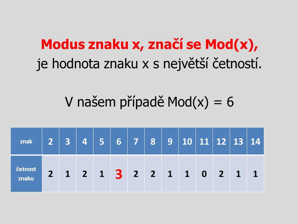 Modus znaku x, značí se Mod(x), je hodnota znaku x s největší četností.